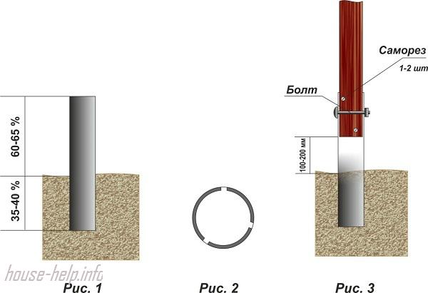 Схема установки вертикальных стоек