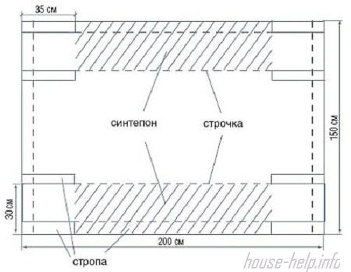 Схема изготовления гамака