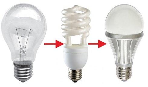 Достоинства светодиодного освещения