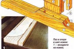 Как можно сделать стол своими руками с прямоугольной столешницей в фото